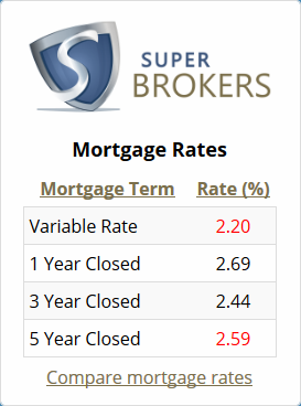Superbrokers mortgage rate box
